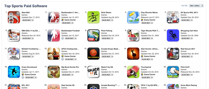 4 Tips to Get in the App Store Top 200